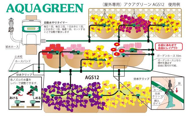 自動水やり「アクアグリーン」