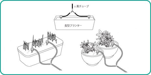 アクアグリーン散水ノズル設置方法